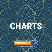 Emisora sunshine live - Charts